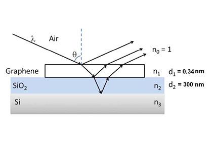 sio2结构示意图